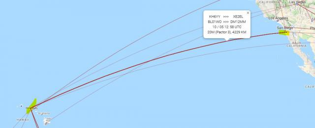 KH6YY to XE2BNC 20 meter HF P3