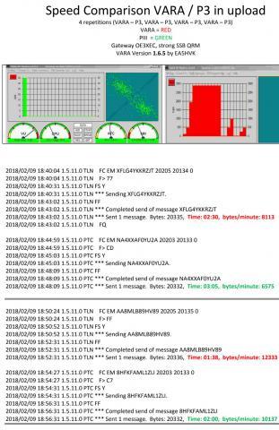 KC9SGV VARA HF RMS   Winlink Global Radio Email